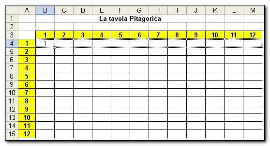 Come creare la tavola pitagorica con excel - Tavola pitagorica vuota da stampare ...